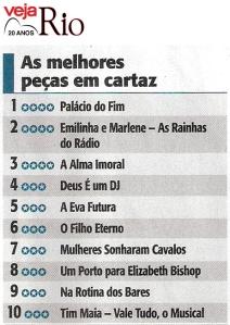 Veja Rio - Teatro - 10 melhores